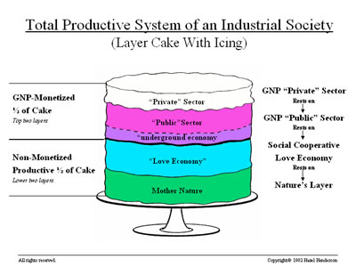 totalproductivesystemindustrialsociety2