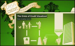 credit-crisis1